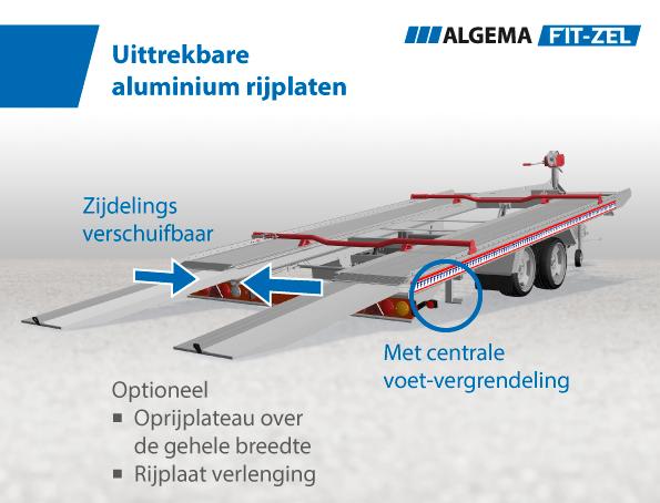 FIT-ZEL Euro-Trans aluminium rijplaten