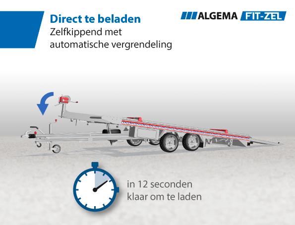 algema fit-zel euro-trans in 12 seconden laden